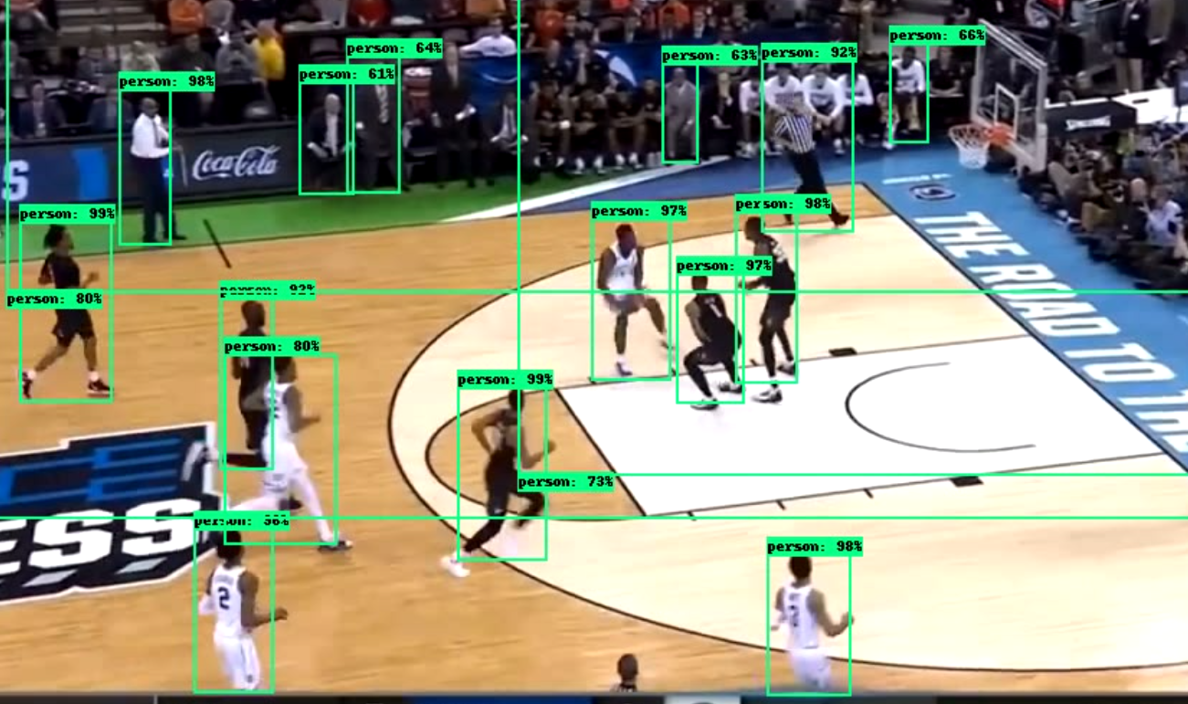 March Madness — Analyze video to detect players, teams, and