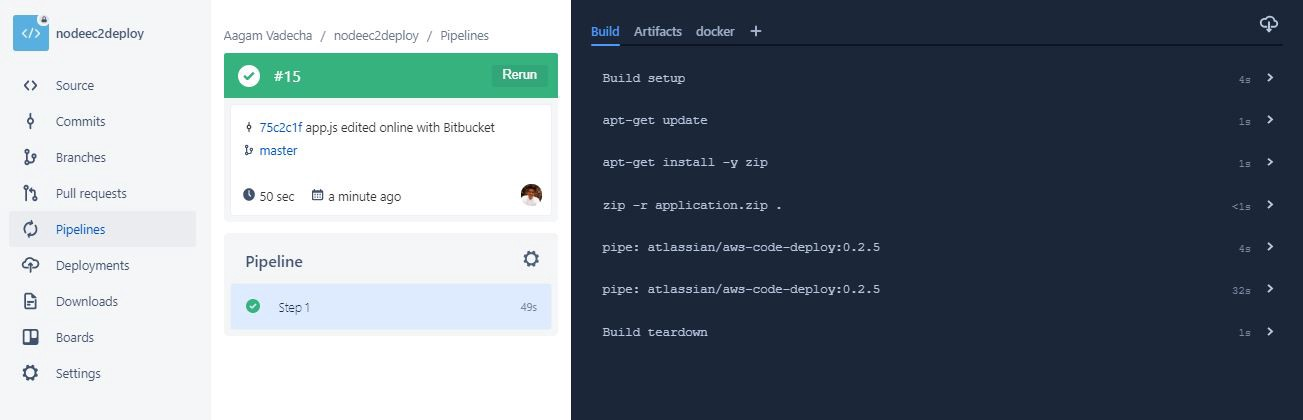 Continuous Deployment Pipeline with Bitbucket-Pipelines to