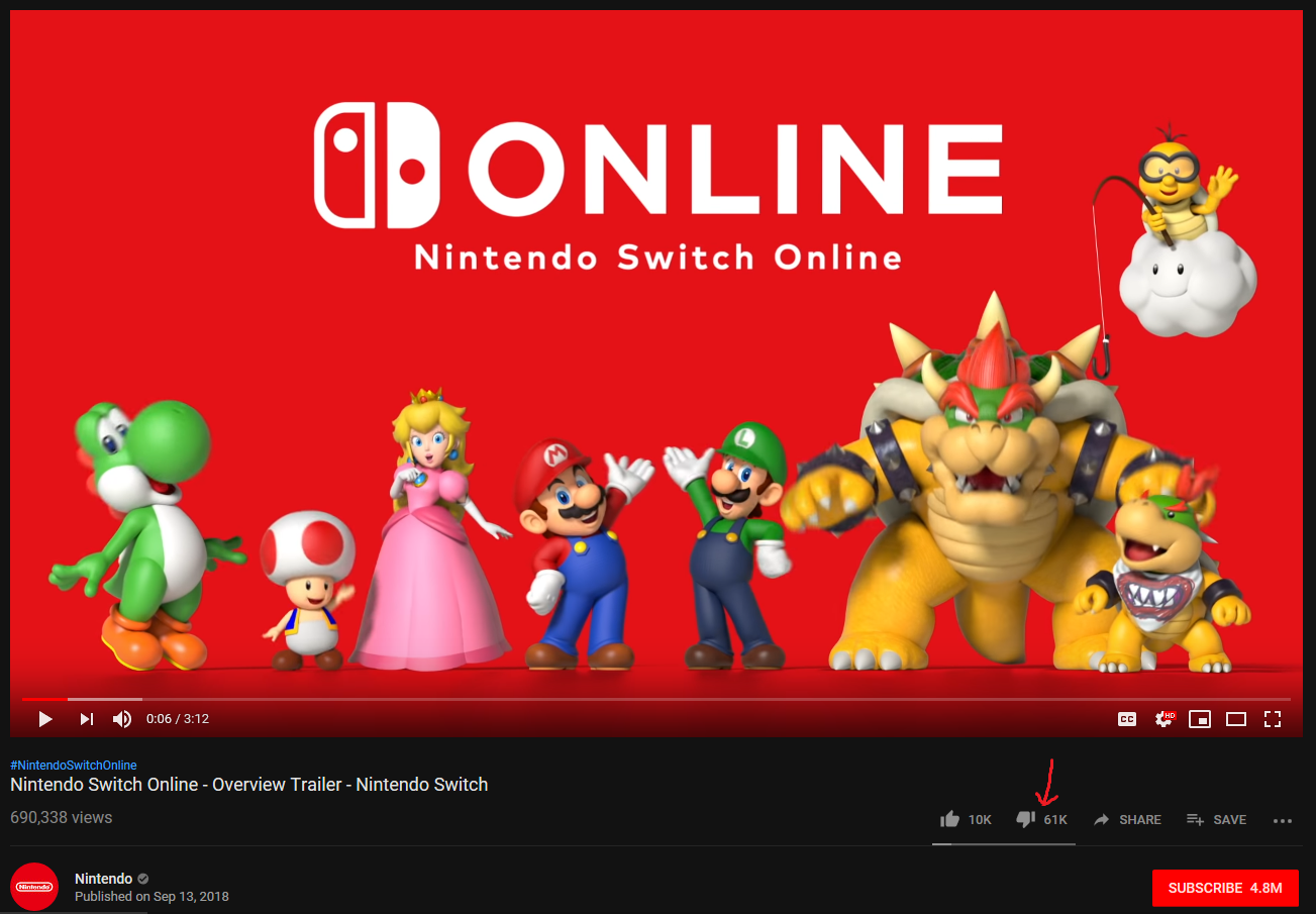 Nintendo Switch Online Is Charging You To Use The Switch Console You Own By End Break Fomar Medium