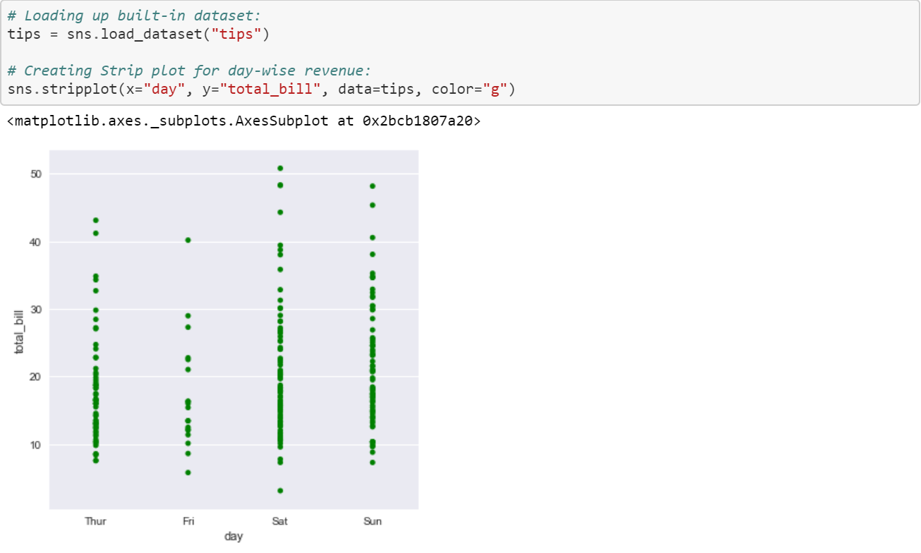 Data Visualization with Python and Seaborn — Part 3: Color
