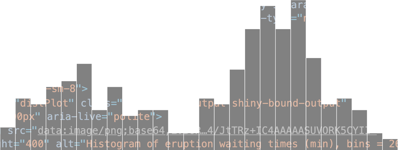 Histogram plot showing HTML with accessibility features and attributes overlayed in the columns.