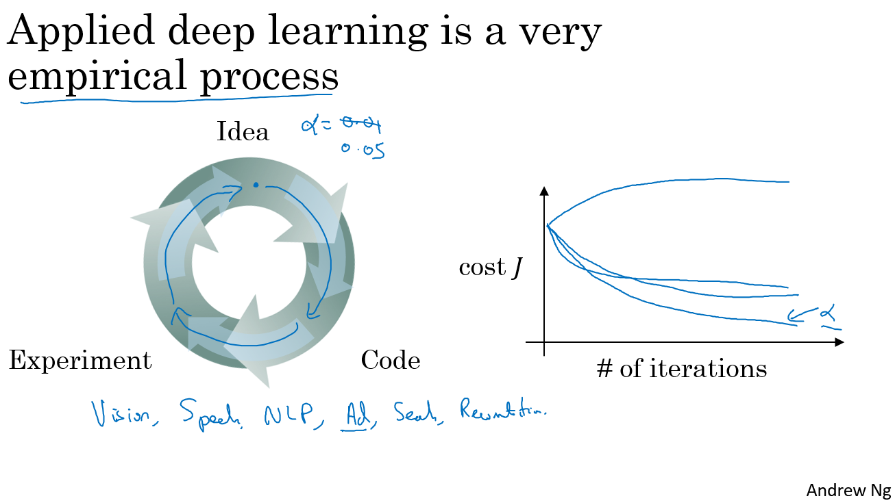 COURSERA MACHINE LEARNING WEEK 3 ASSIGNMENT - Coursera vs