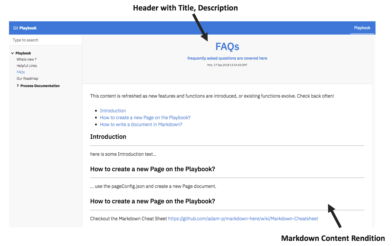 Create compelling Documentation with Github Pages - ITNEXT
