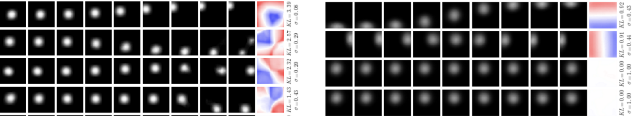What a Disentangled Net We Weave: Representation Learning in