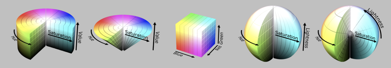Three dimensional shapes representing colorspace: a column, cone, cube, and sphere