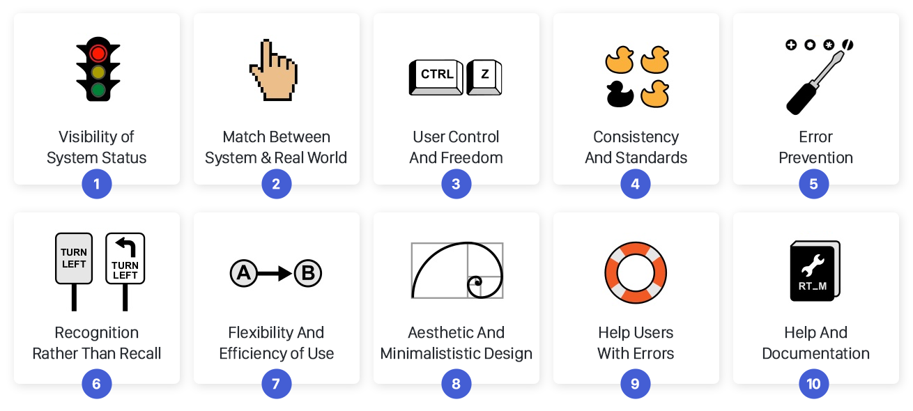 10 Usability Heuristics Every Designer Should Know By Michal Langmajer Ux Collective