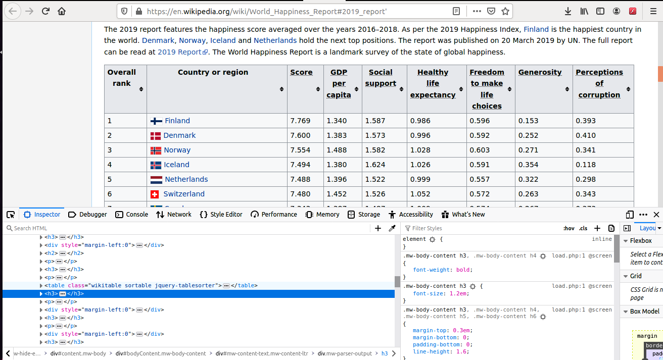 Screen-shot showing the class of table present on the Wikipedia page