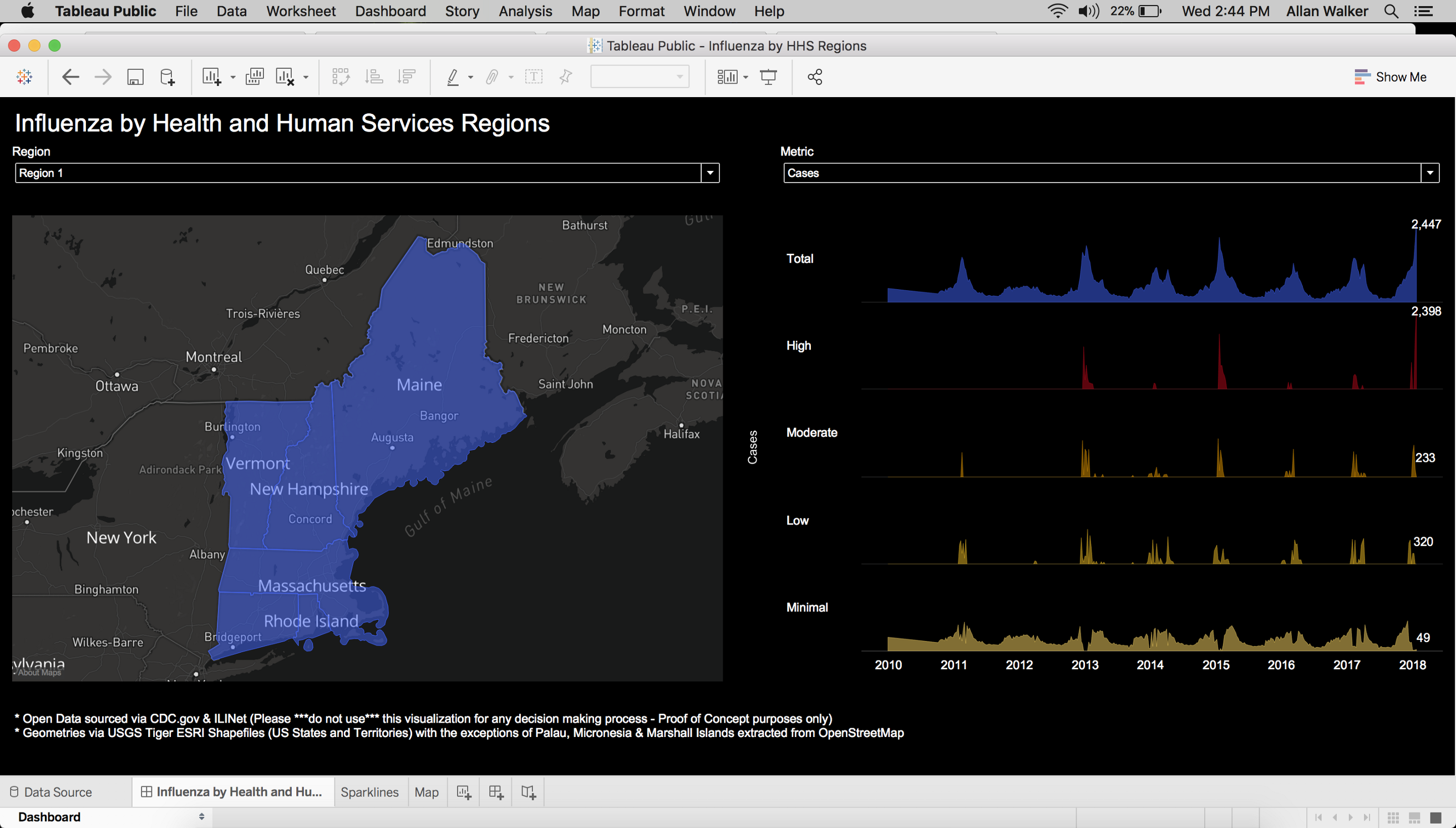 Dashboards for healthcare resource planning with Mapbox, Tableau