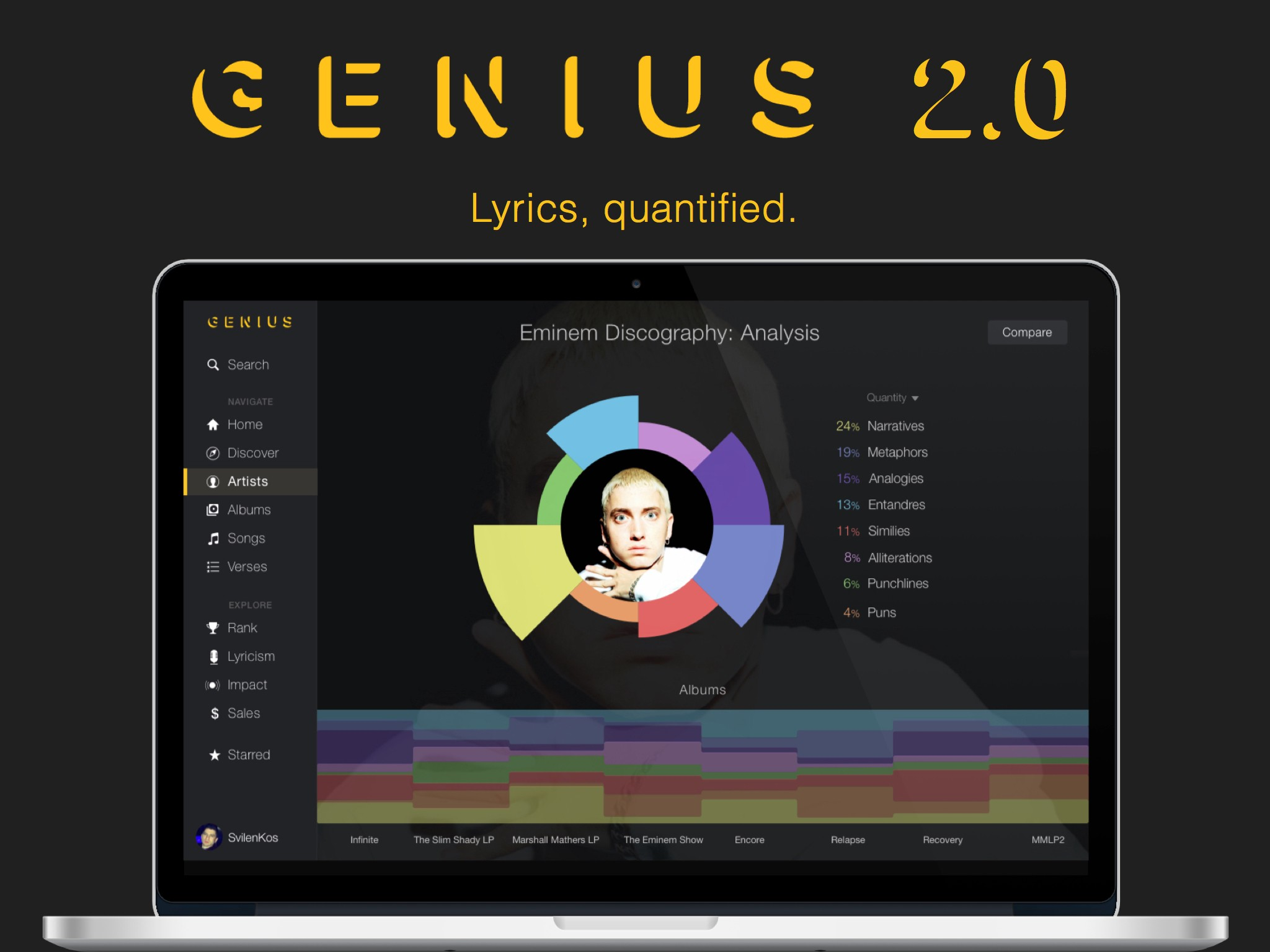 Rap Genius 2 0: Uncovering the Hidden Layers of Hip Hop Lyrics via
