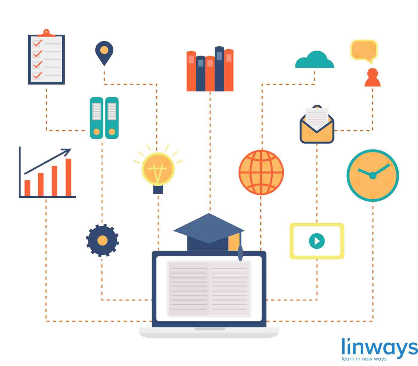 ICT enabled education: - Linways Technologies