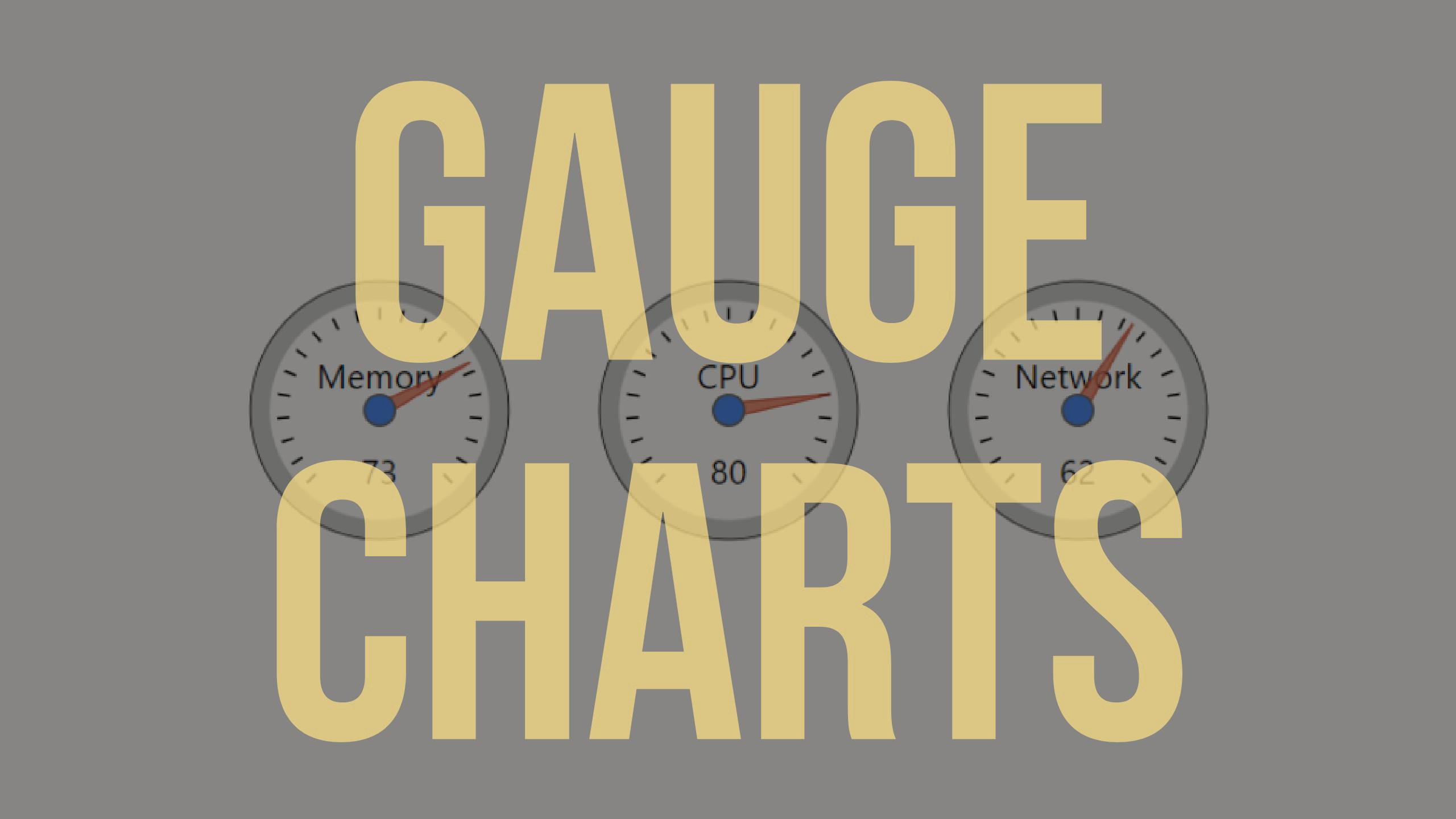 Google-style gauge charts using D3 - Travis Horn