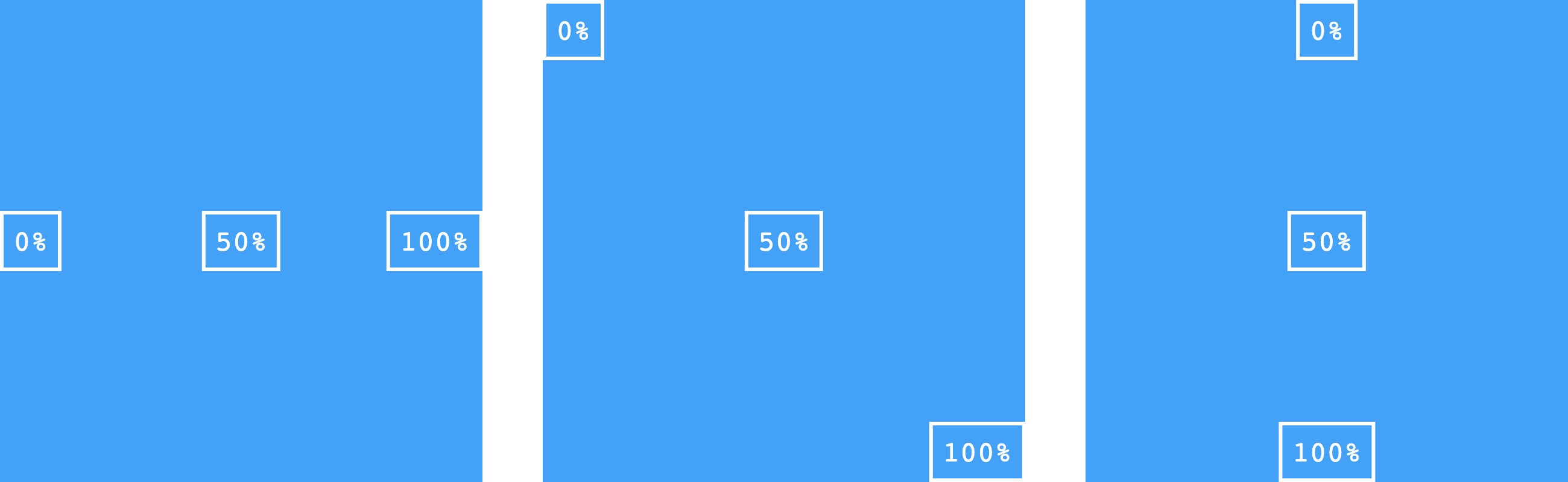 Dynamically position and center an HTML element with CSS, based on ...