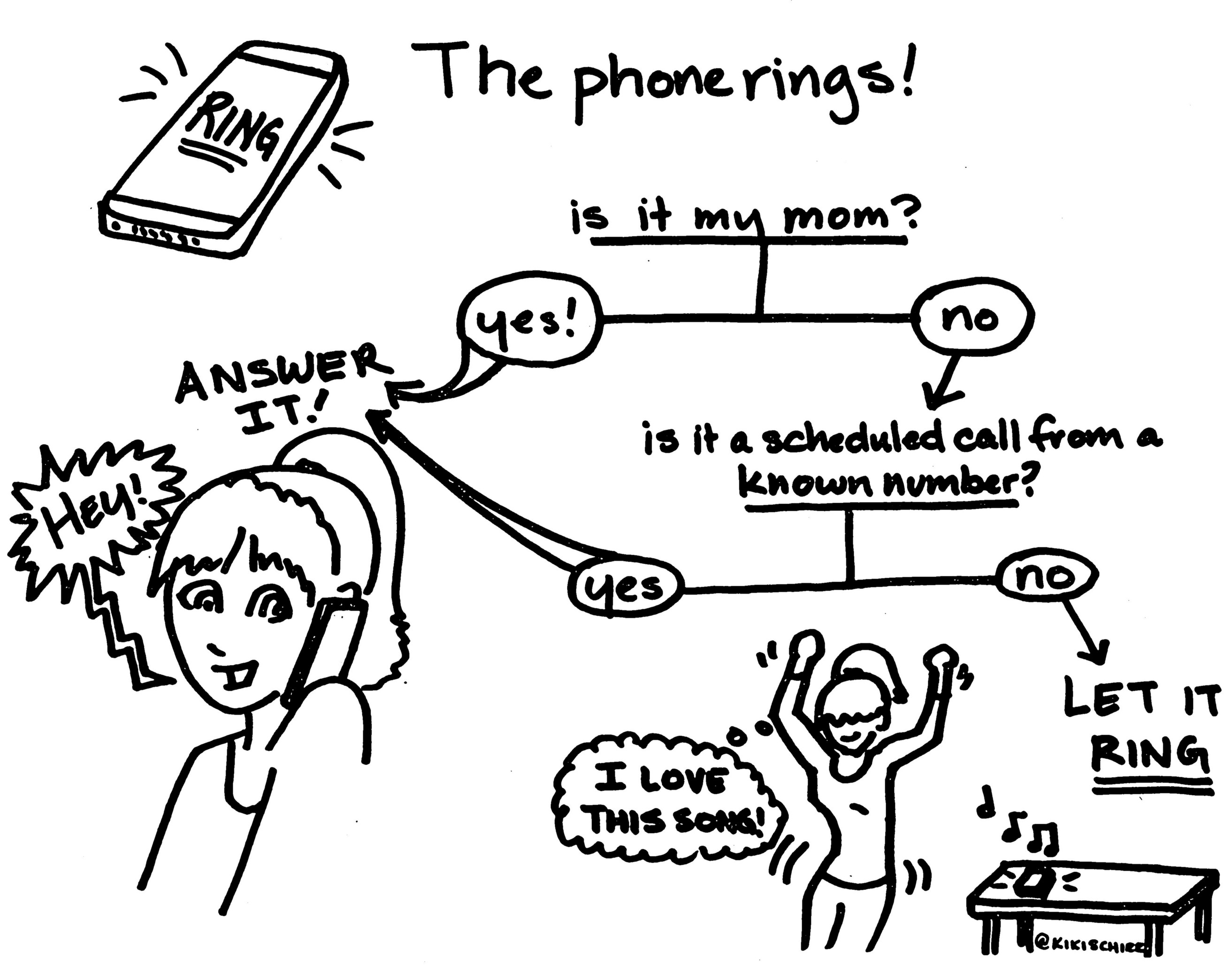 Why this millennial didn't answer your call - Tech Doodles - Medium