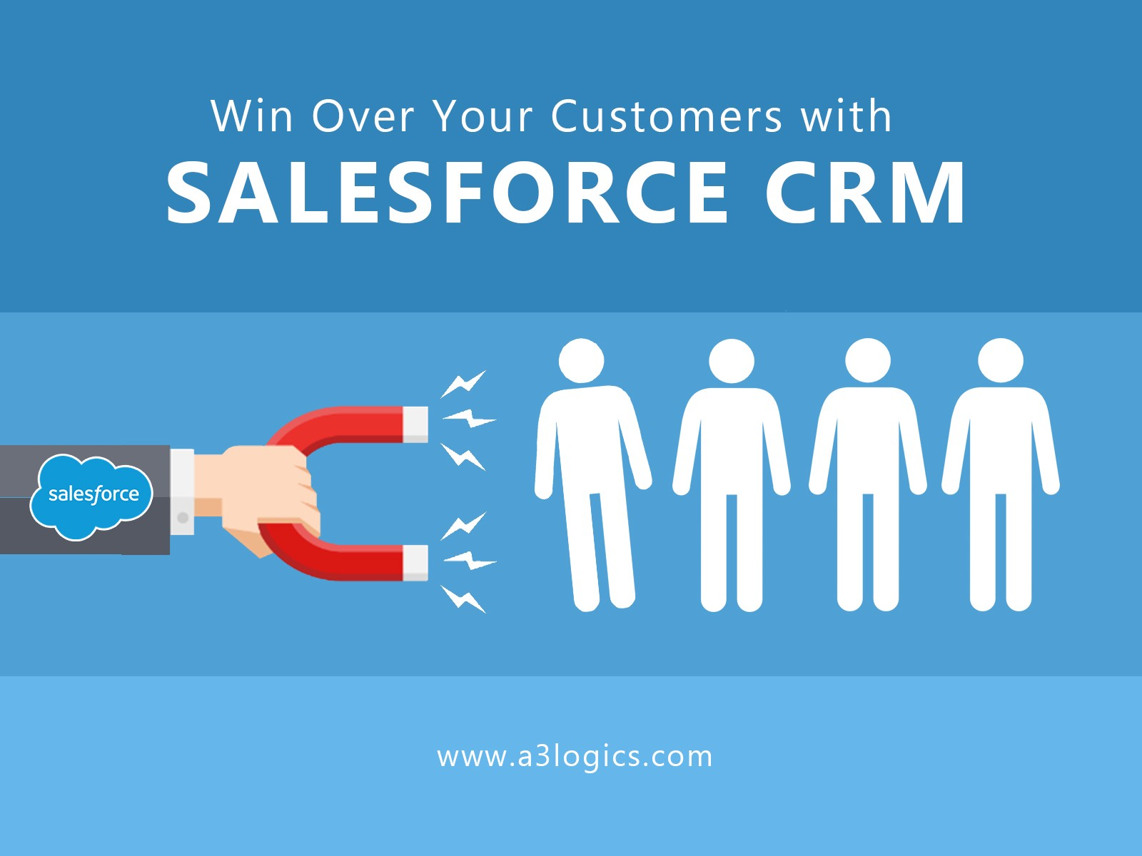 How Salesforce Can Help You Create Great Customer Retention Strategy?
