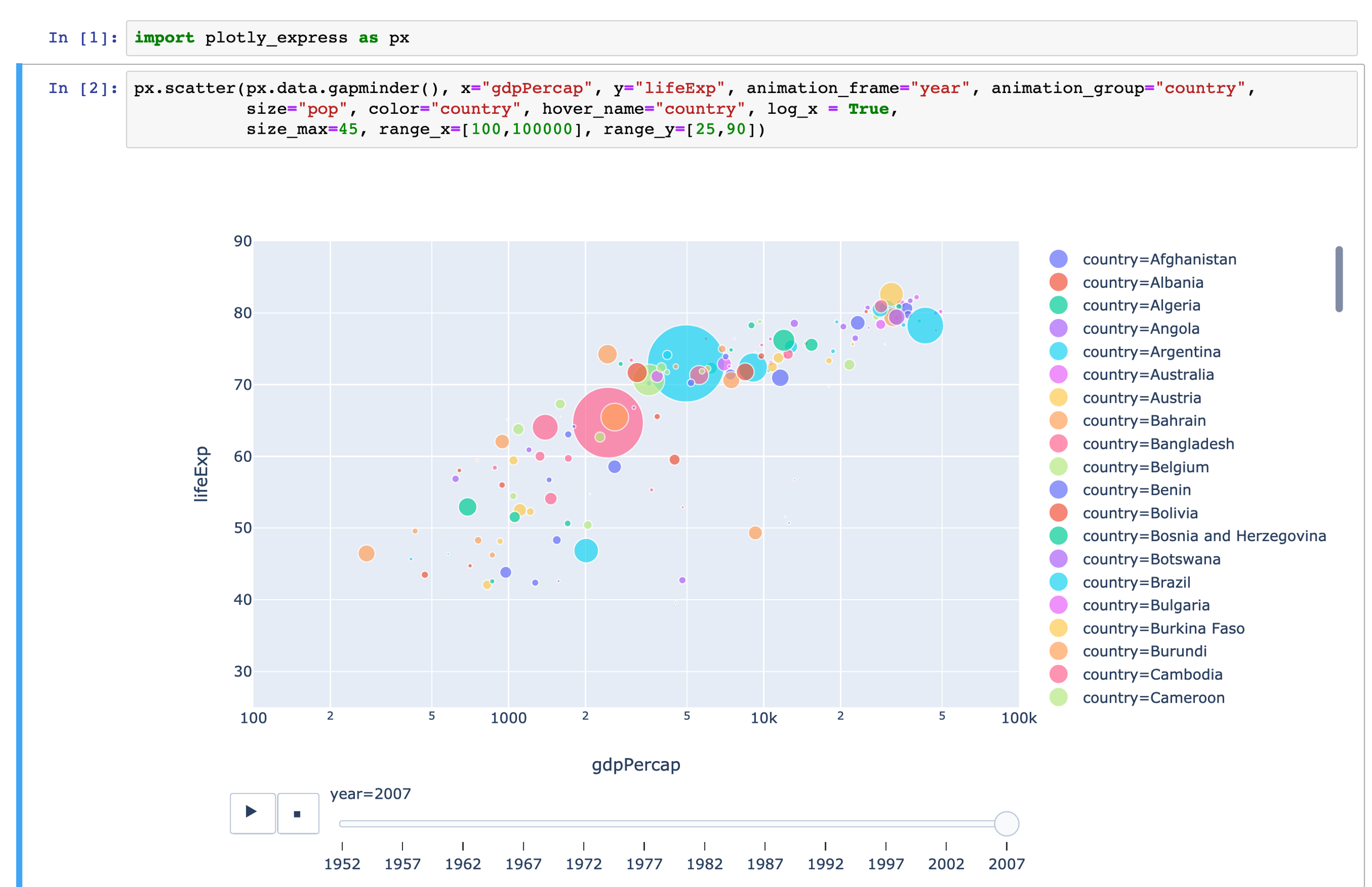 Recreating Gapminder Animation in 2 lines of Python with Plotly Express