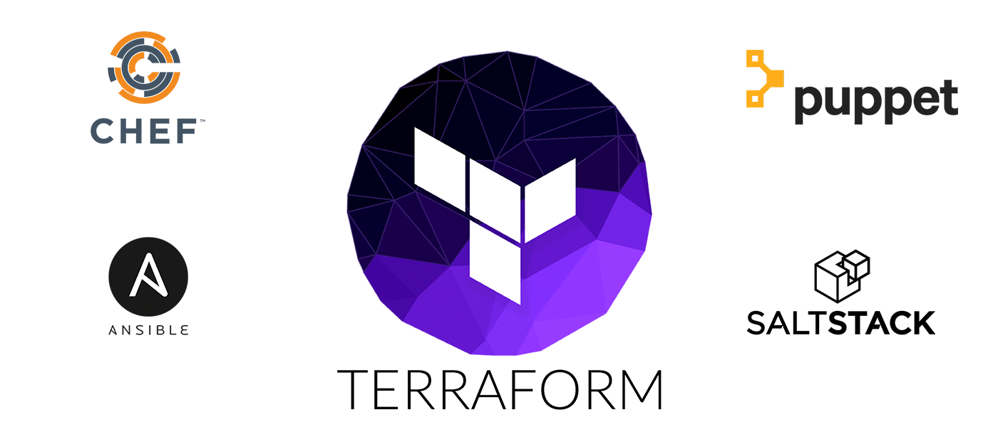 Why we use Terraform and not Chef, Puppet, Ansible, SaltStack, or