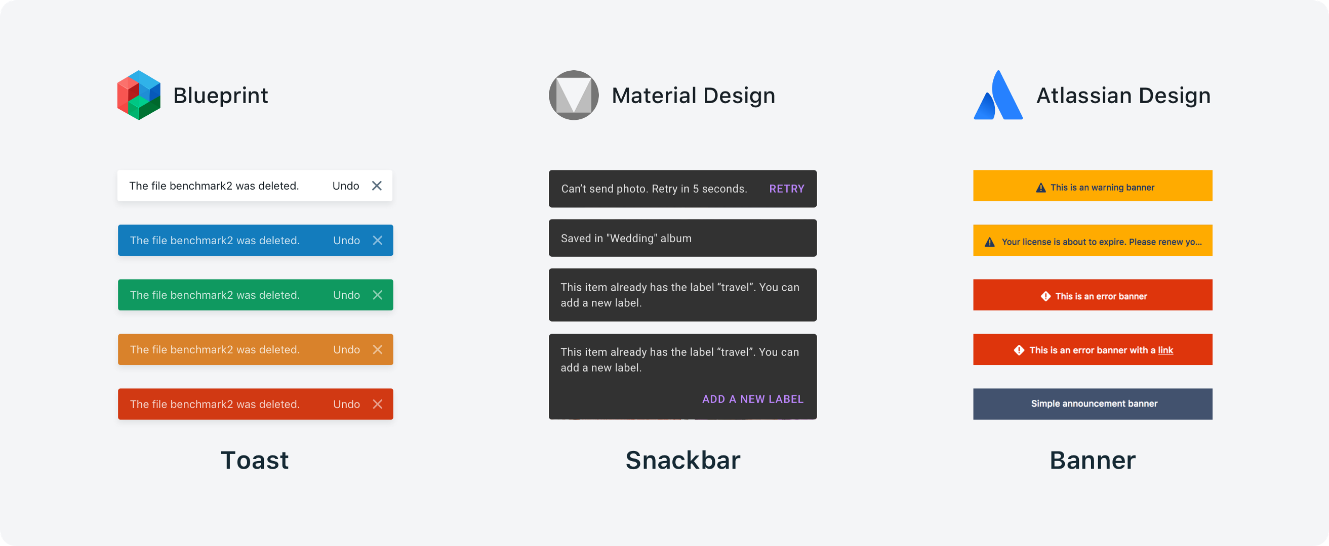 Toasts or snack bars? — designing organic notifications