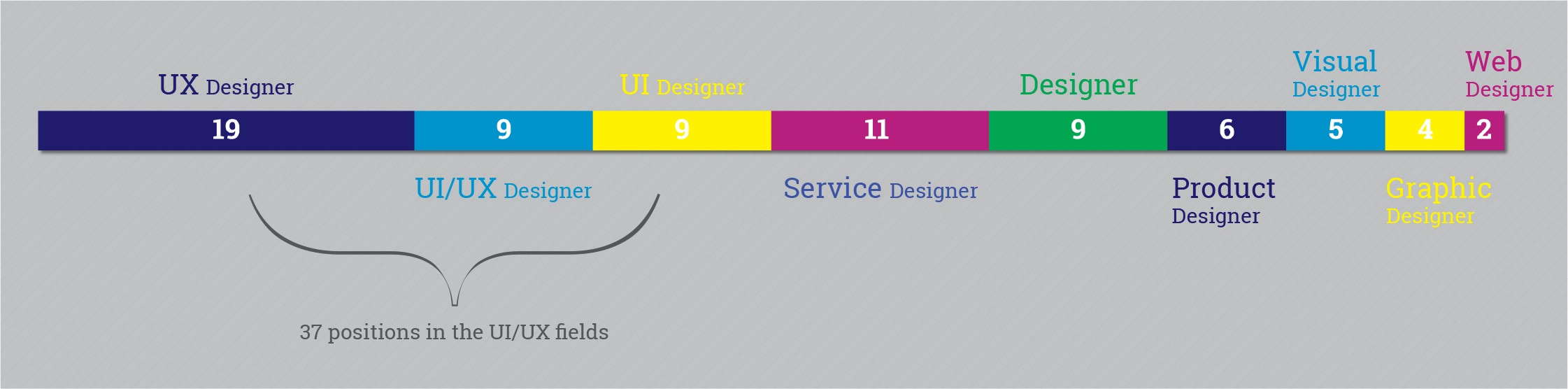 So you want to be a designer in Finland (or anywhere else, really)