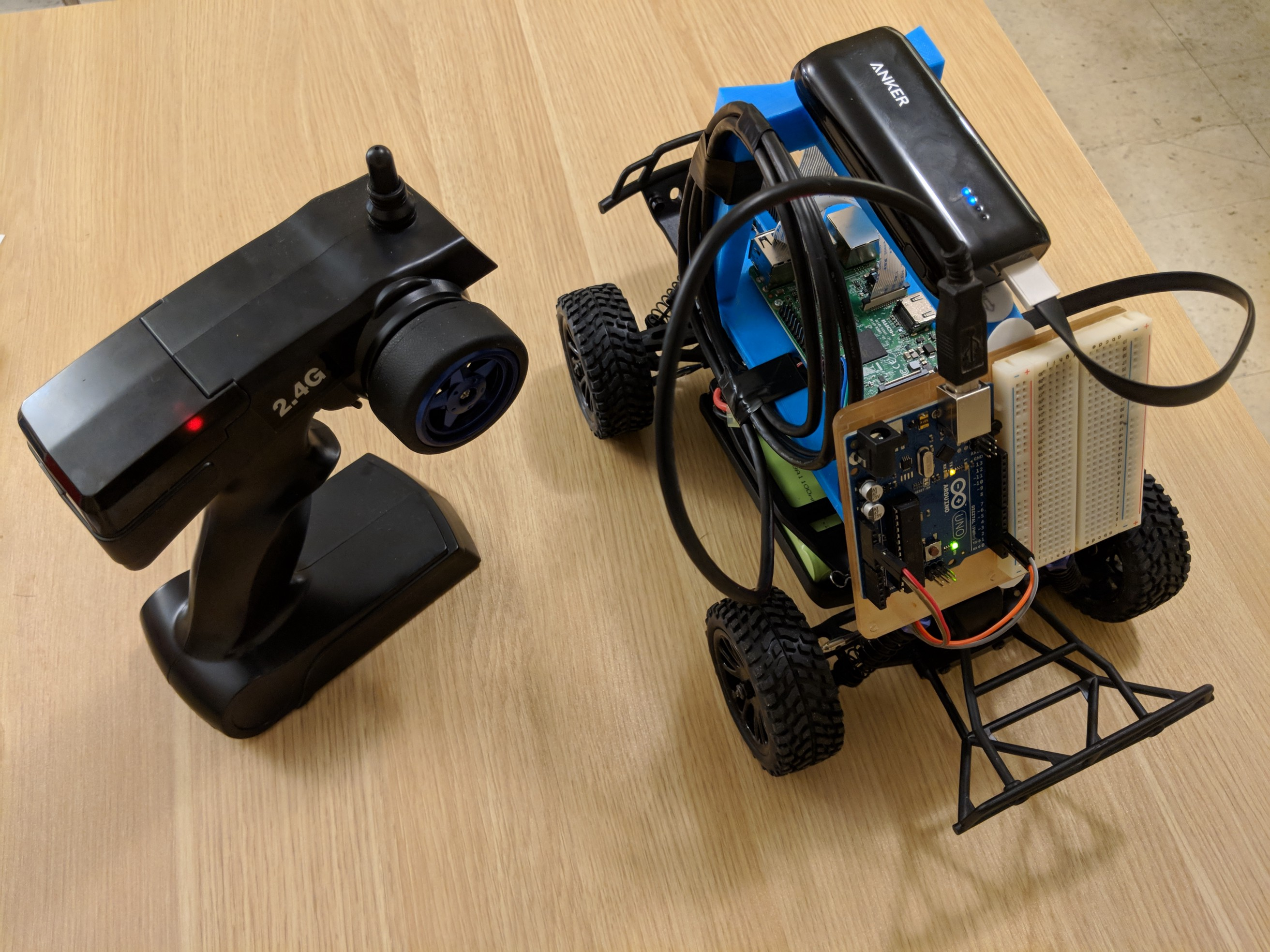 Build a Self-driving Car in Two Days and Learn about Deep Learning
