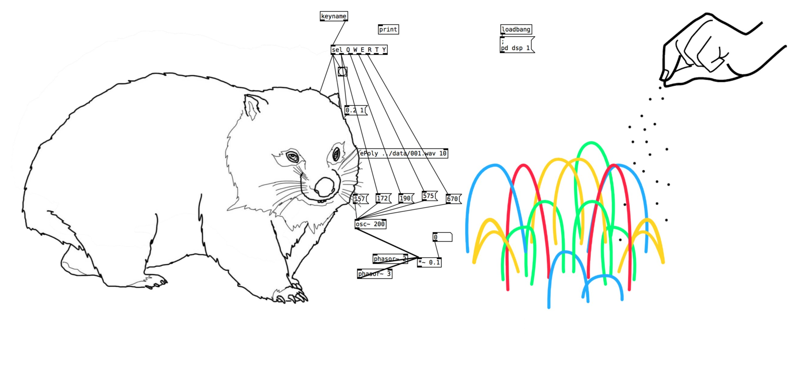 Visual Music & Machine Learning Workshop for Kids - Becoming Human