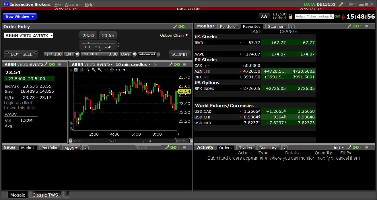 Interactive Brokers in Python with backtrader - Daniel