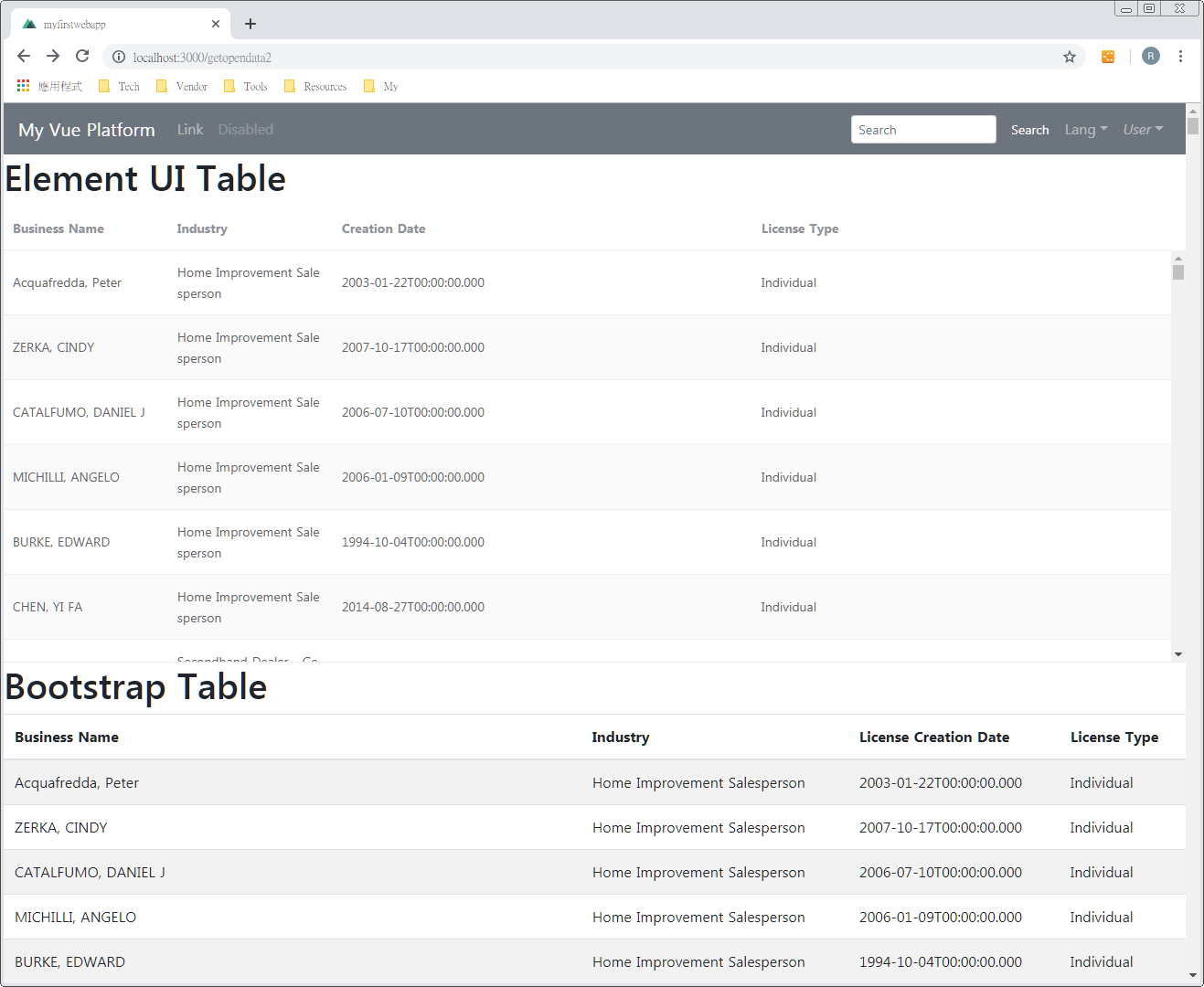 Using Bootstrap and Element UI Table with Vue js / Nuxt js