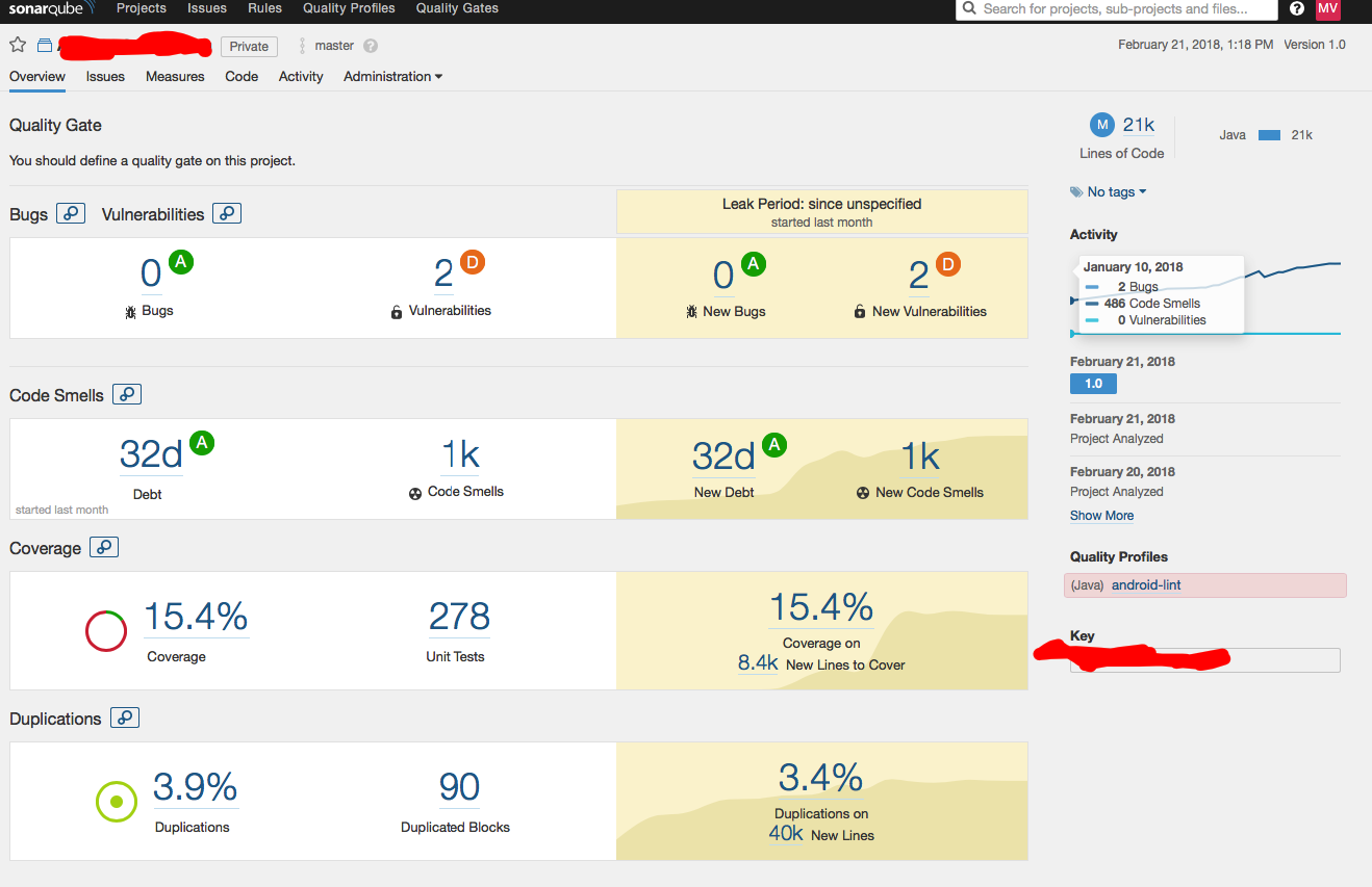 Android: Code coverage metrics with Sonarqube + Jacoco