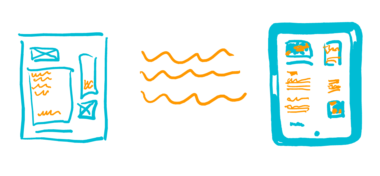 Sketch of 3 objects: a mockup with lines of text in it, 3 wavy lines representing content, and a tablet screen with a mockup.