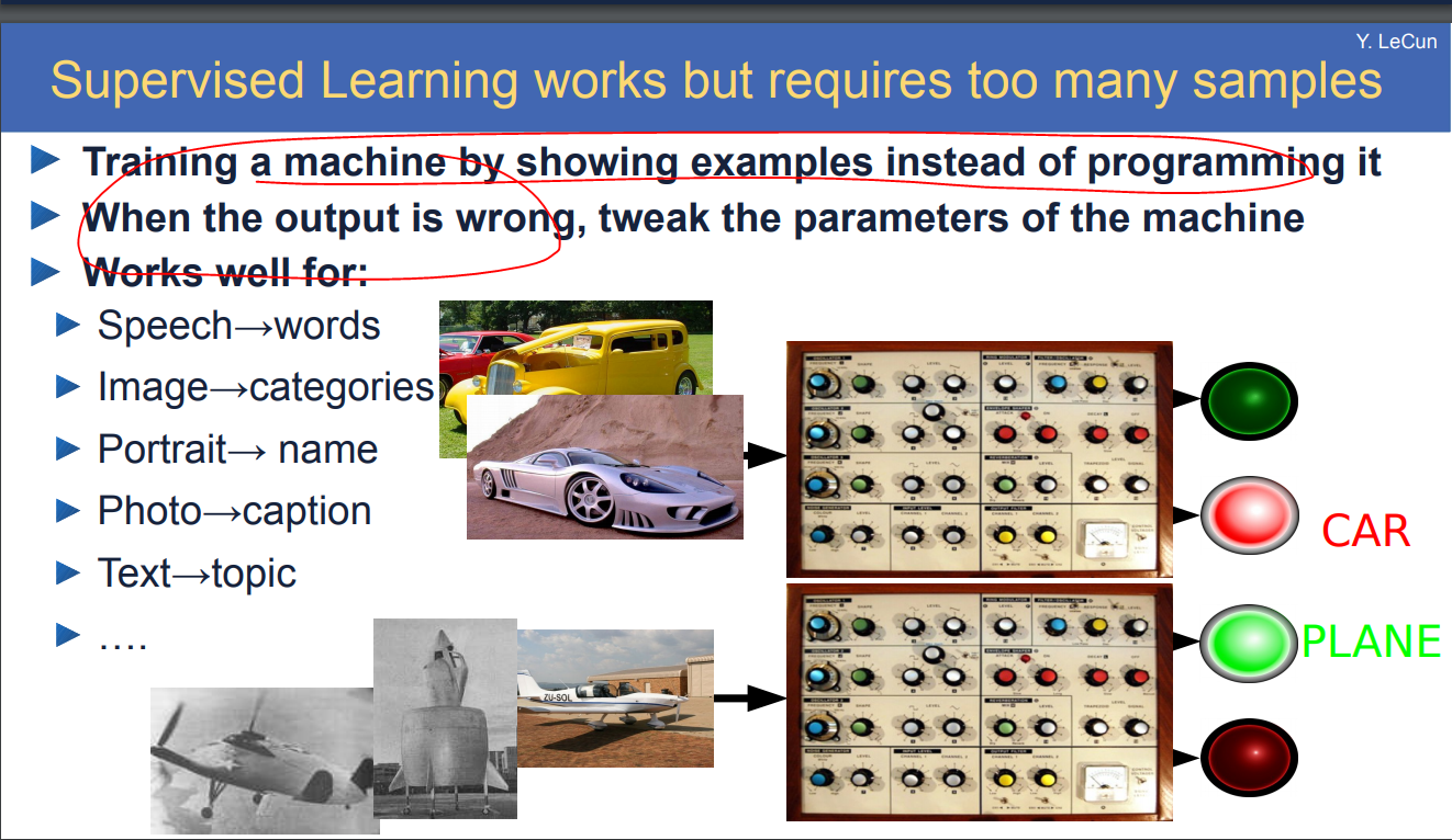 The Power and Limits Of Deep Learning — Yann LeCun - Jae Duk