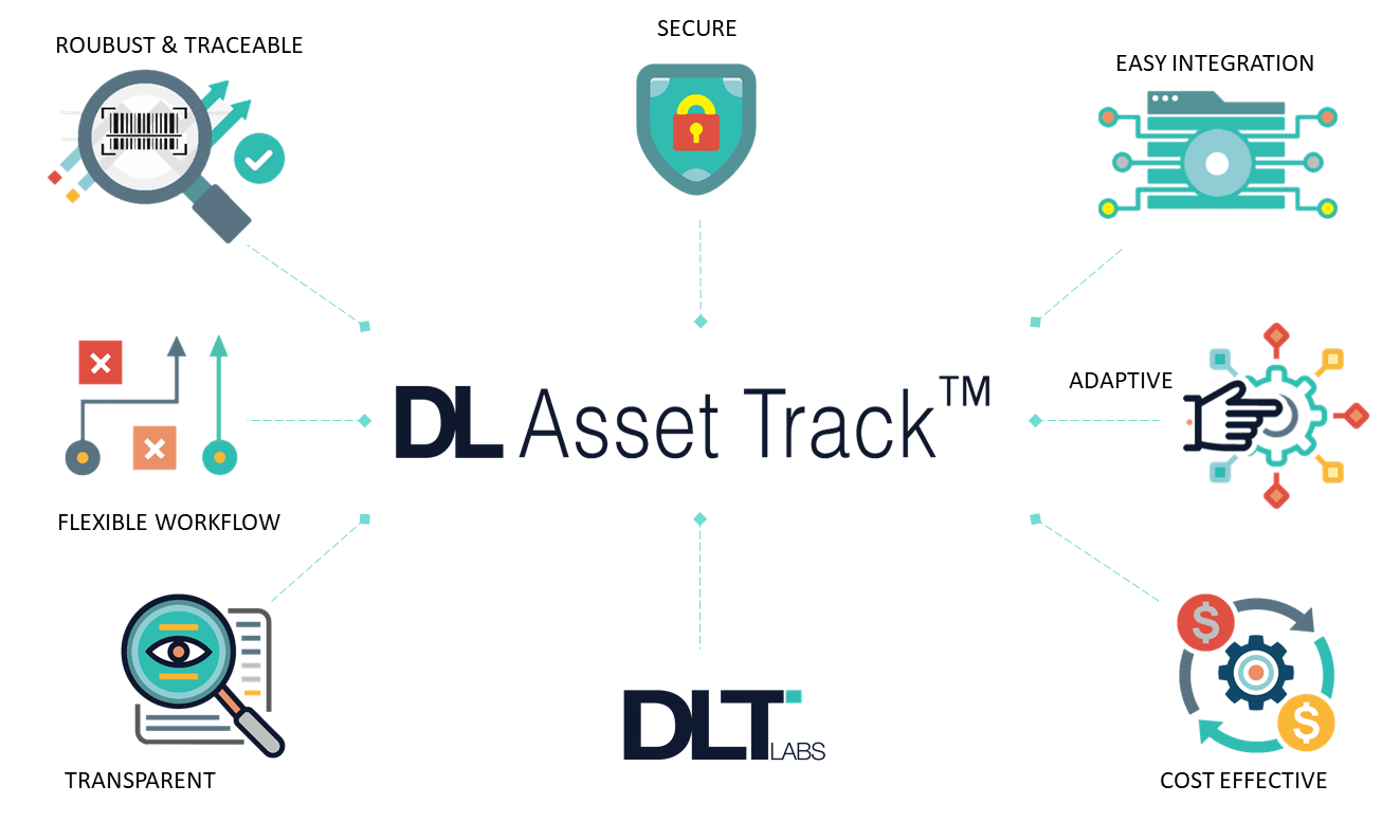 The remarkable configurability of the DL Asset Track™ Platform