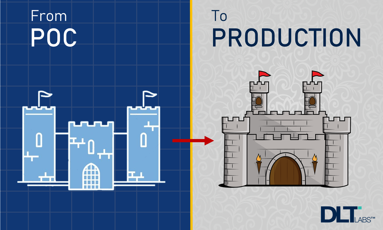 Your company is ready for change but your POC is stalled? DLT Labs' POC Productionizer can help!