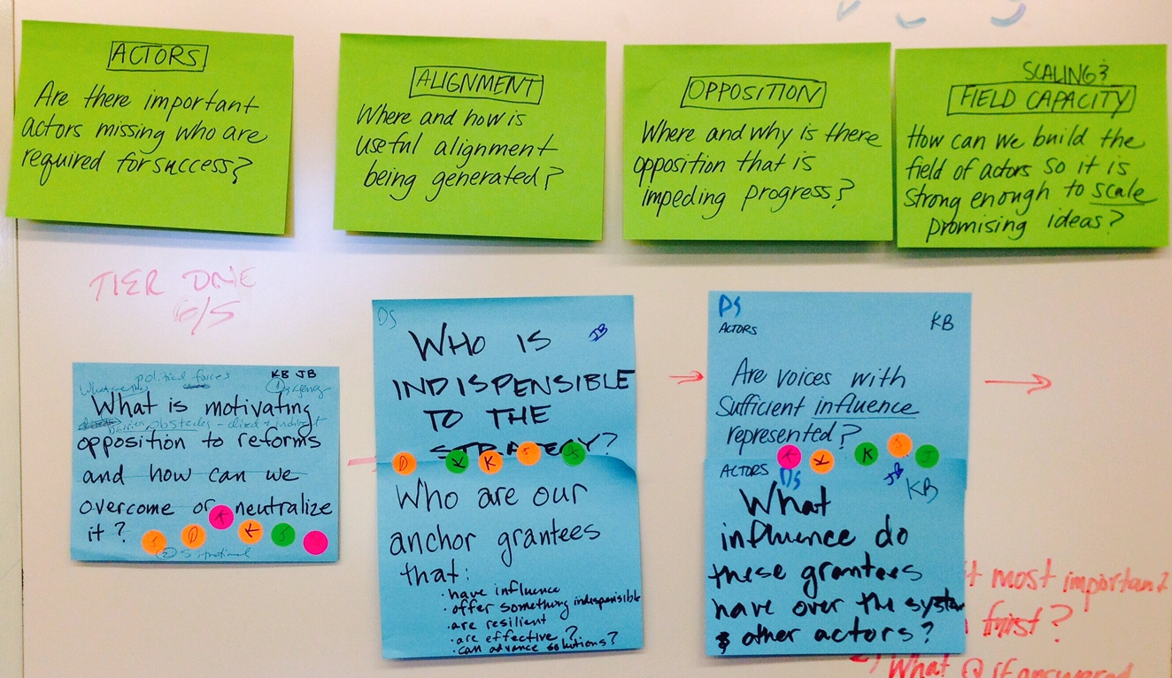 Oh For The Love Of Sticky Notes The Changing Role Of