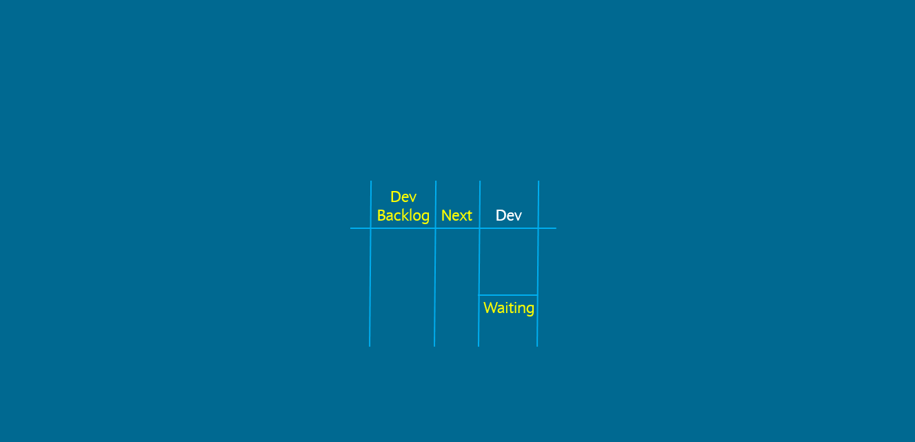 Agility: Build the right thing - Sooner Safer Happier - Medium