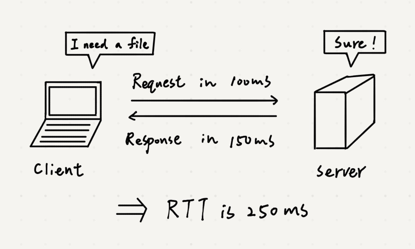 How the Puffin Browser Works - Coding Neutrino - Medium