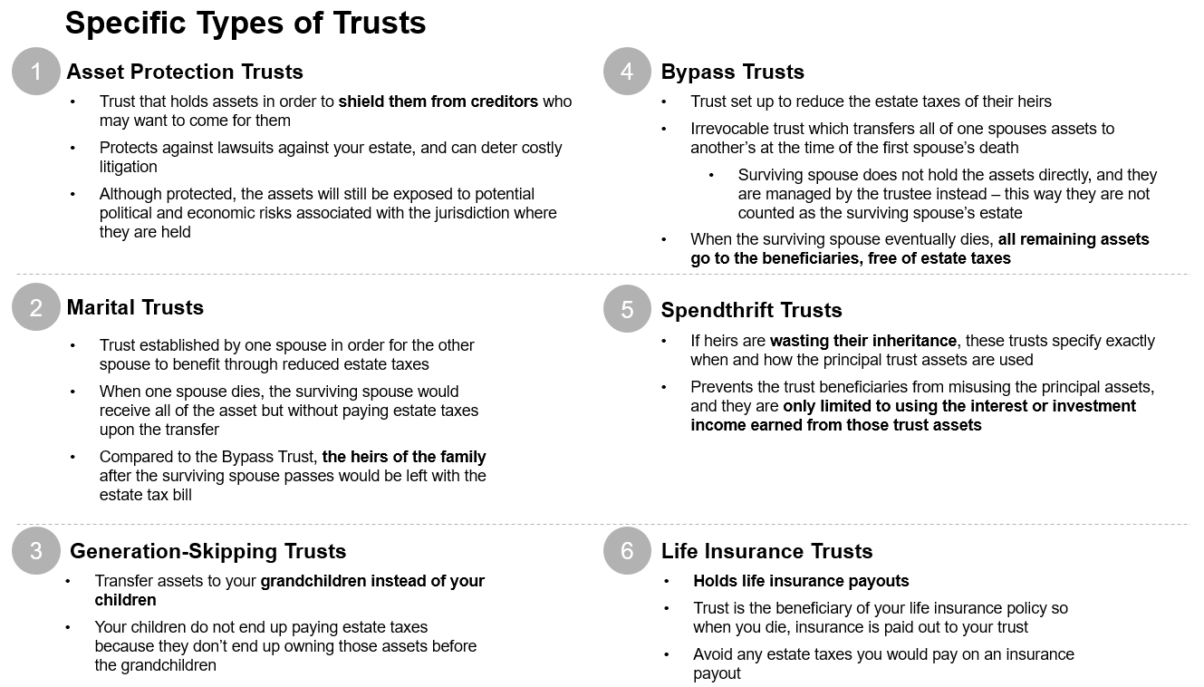 Wealthy People Have A Trust Fund We Don T By Pendora The