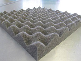 Polymer Foam Market Professional Survey Report 2019