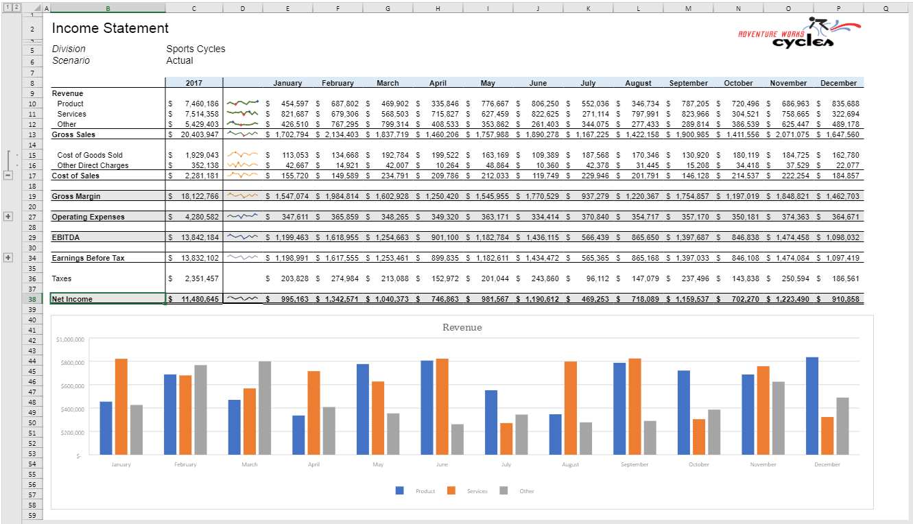 Creating Charts with JavaScript Spreadsheet Components in