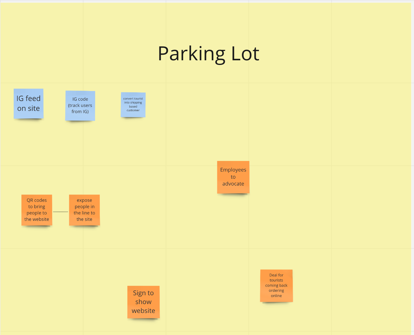 "An image of ""parking lot"" with sticky notes on it"