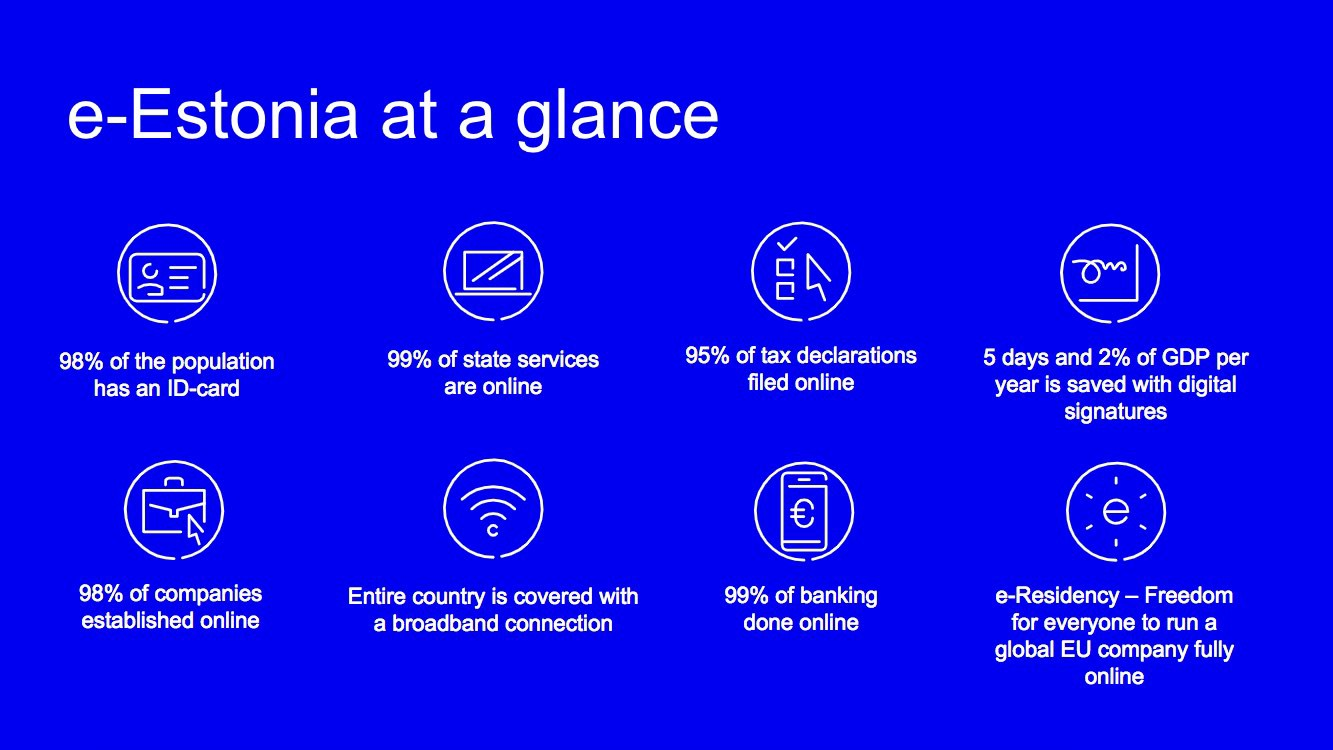 Estonia: The First Digitally Literate Country | by Savannah Wallace | The  Startup