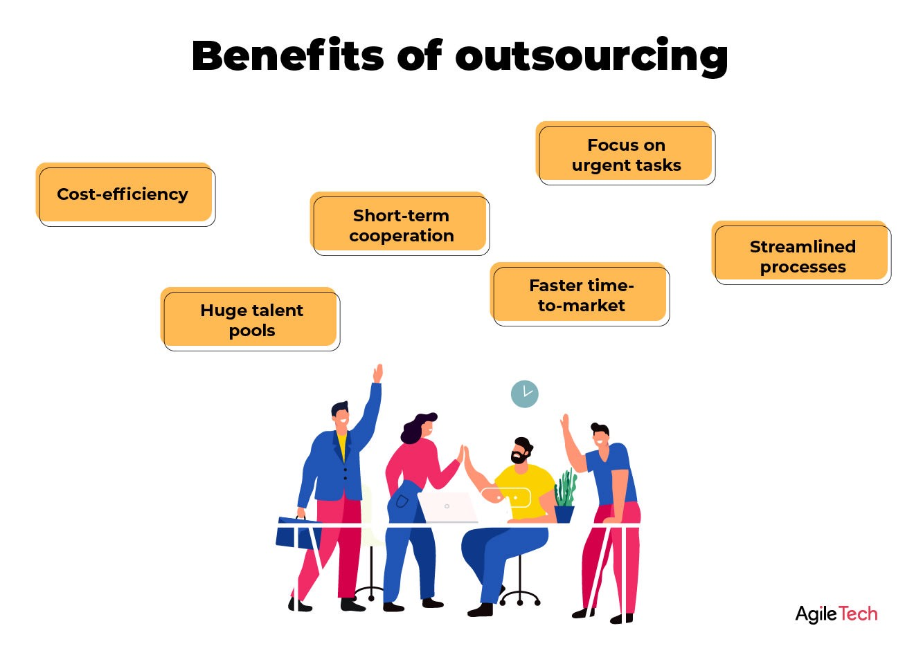 benefits of outsourcing, many advantages of outsourcing, pros and cons of outsourcing IT services