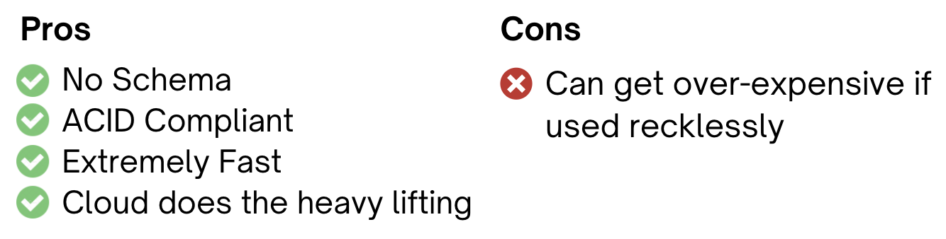 Pro/con list. Pros: No schema, ACID-compliant, extremely fast, cloud does the heavy lifting. Cons: Can get expensive.