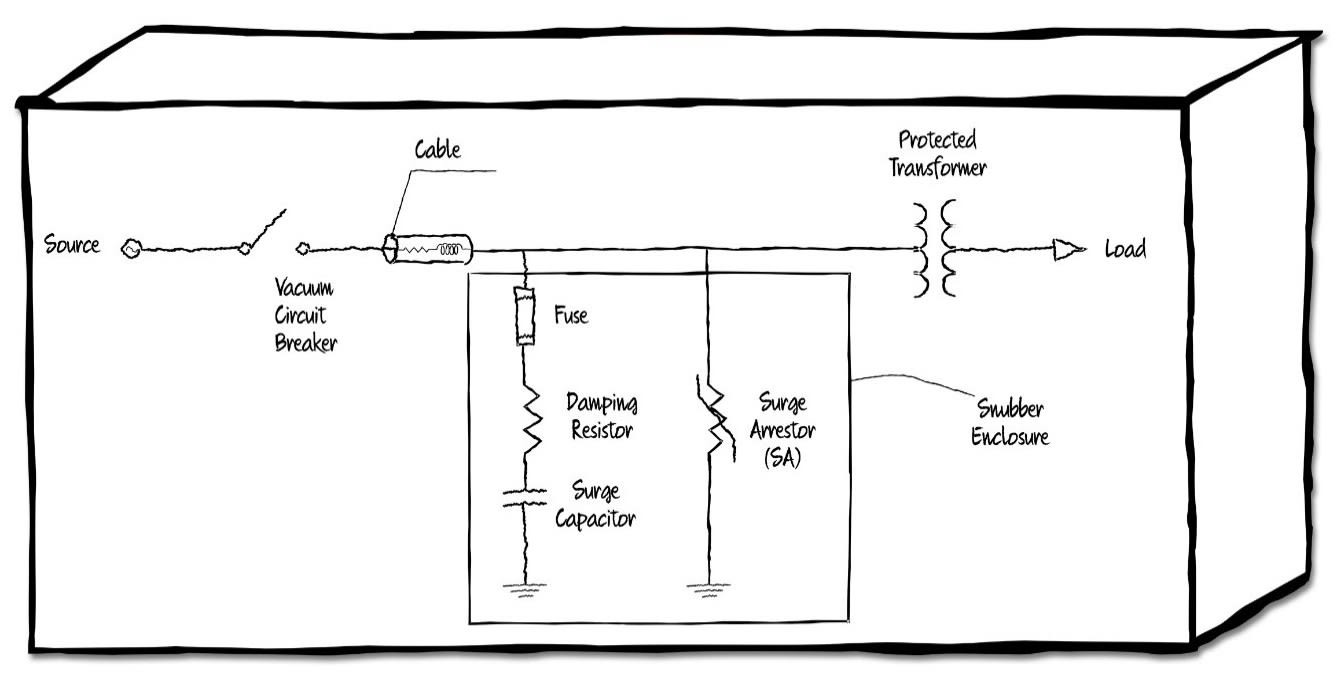 components of a snubber circuit