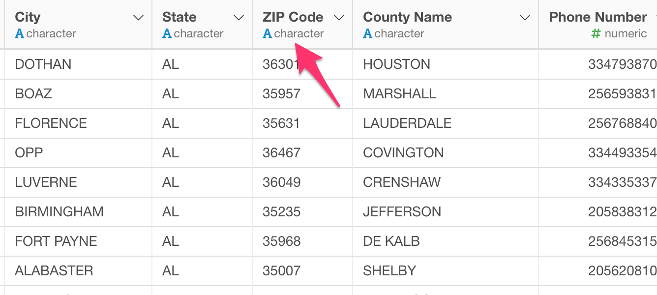 Geocoding Us Address Data With Zipcode Package Visualize It By