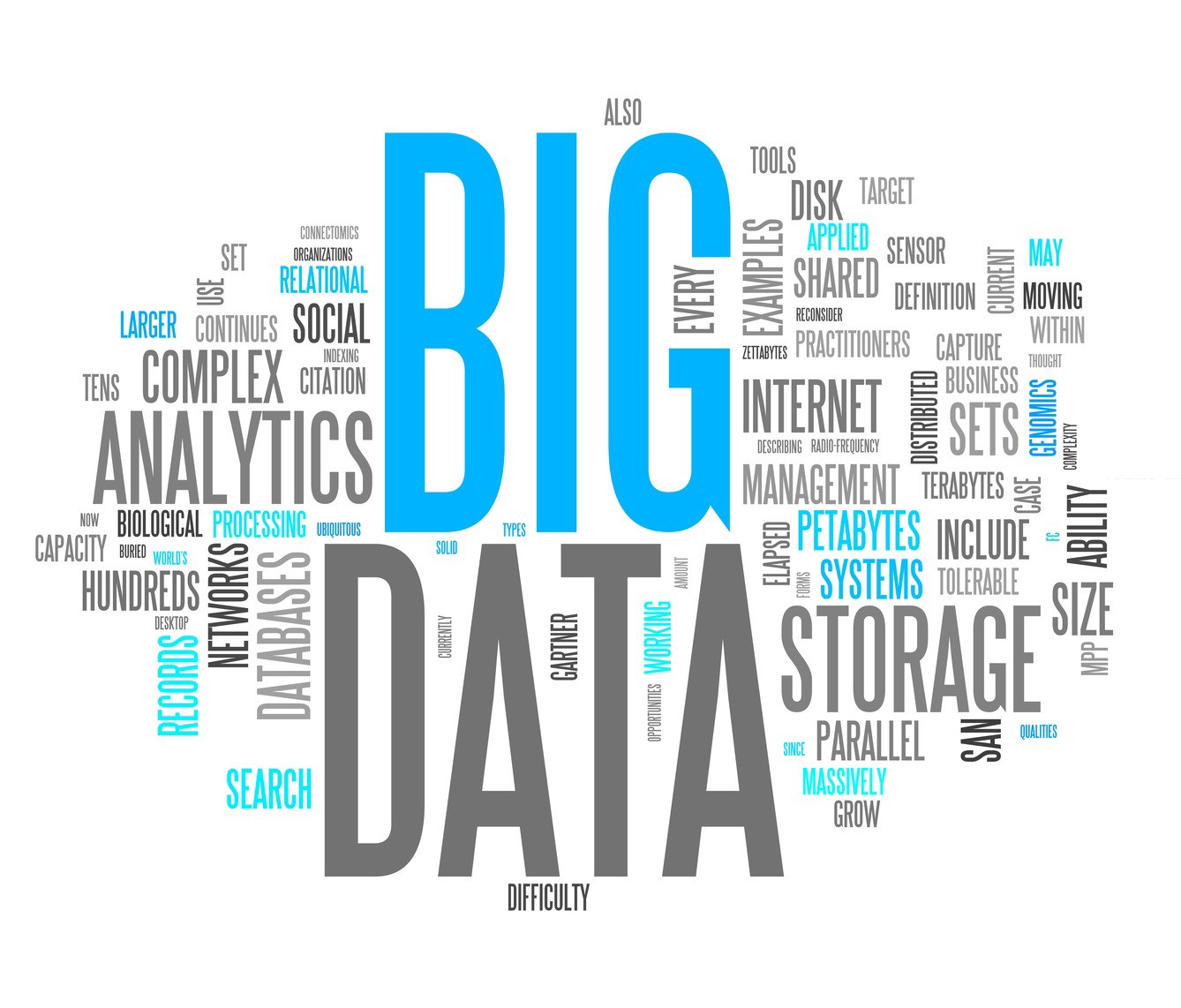 What is Big Data and How is it Used in Data Analytics and Data ...