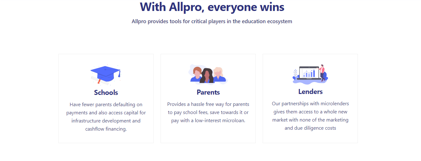 School Management and Affordable Financing with Allpro
