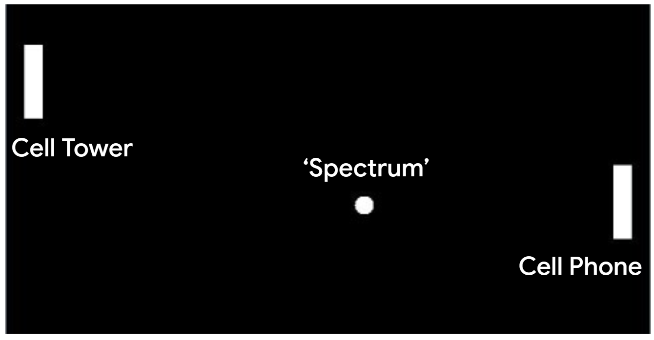An analogy for the electromagnetic spectrum and cellular hardware