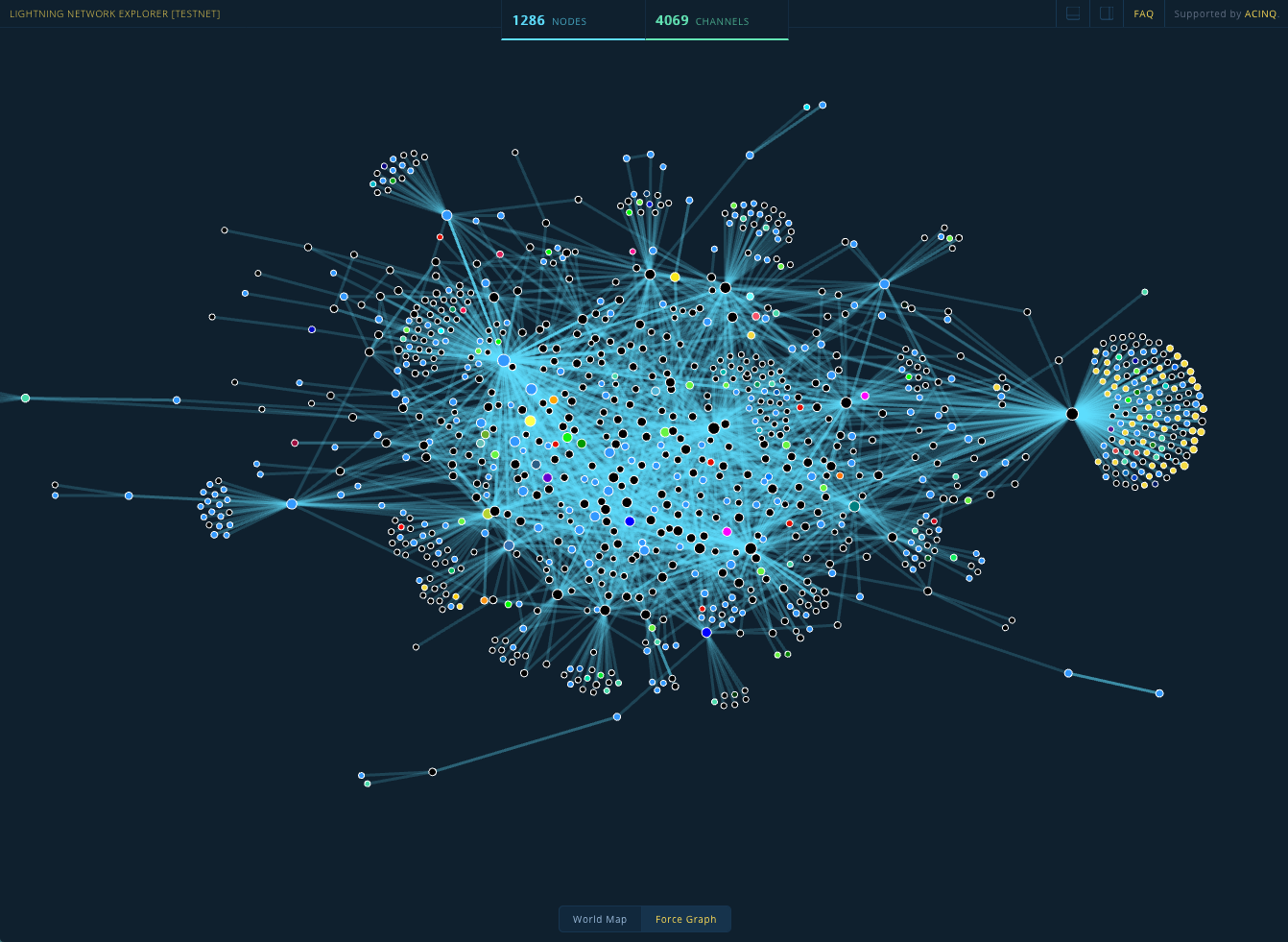 Graph Theory  U2014 On To Network Theory