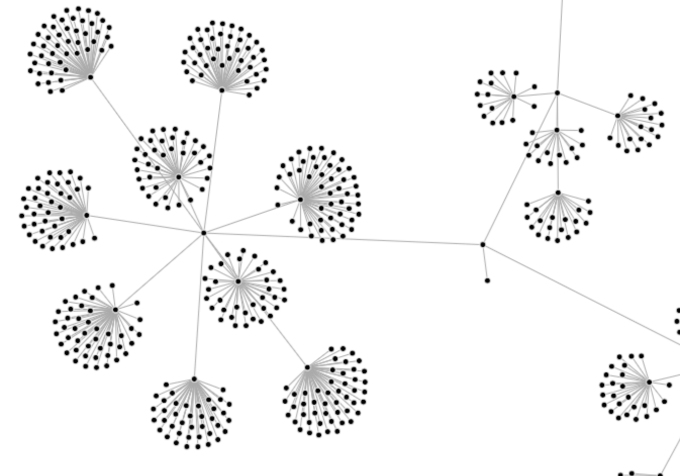 d3-force directed graph (forces experiments for dummies)
