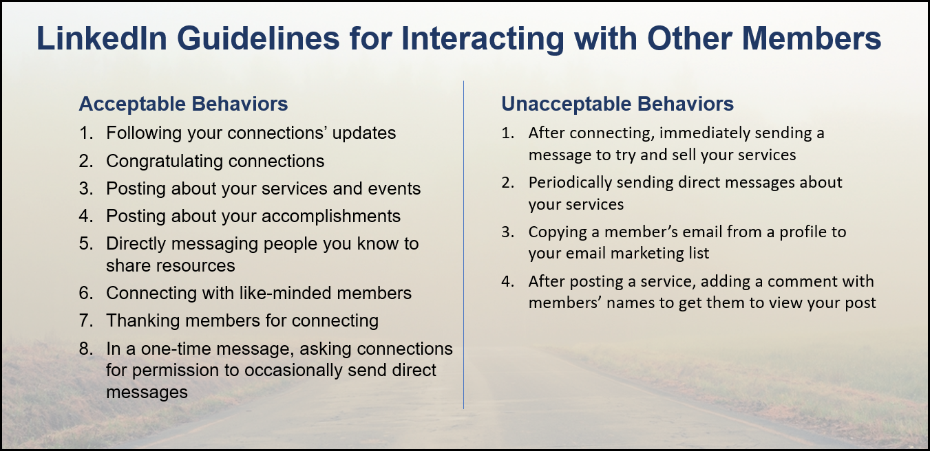 Summary of the LinkedIn Guidelines for Interacting with Other Members; appropriate items 1–8 and inappropriate items 1–4