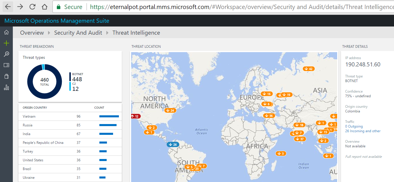 EternalPot — Lessons from building a global Nation State SMB
